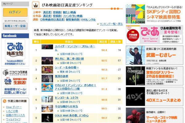 映画『シード ~生命の糧~』「ぴあ映画初日満足度ランキング」で3位!